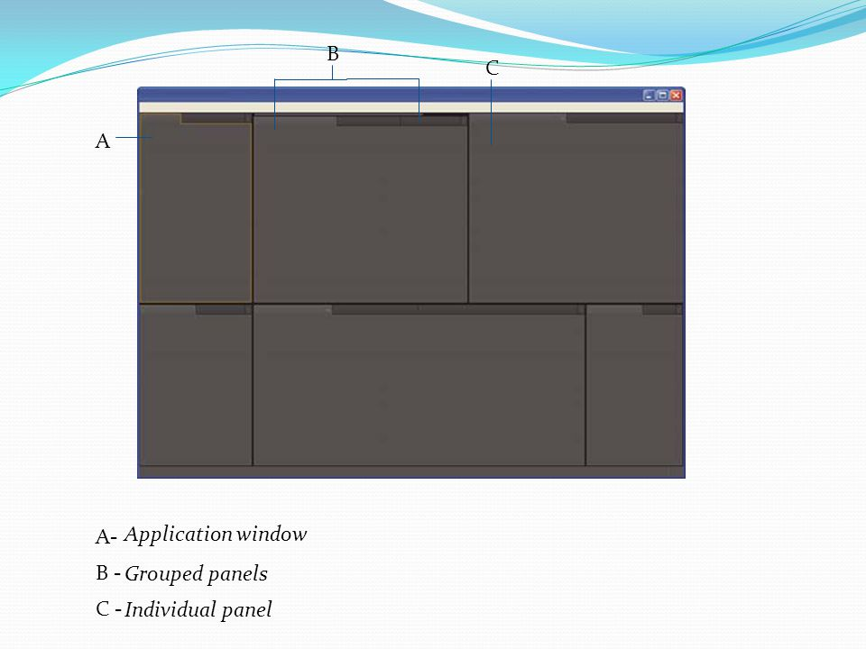 Application window Grouped panels Individual panel A B C C - B - A-