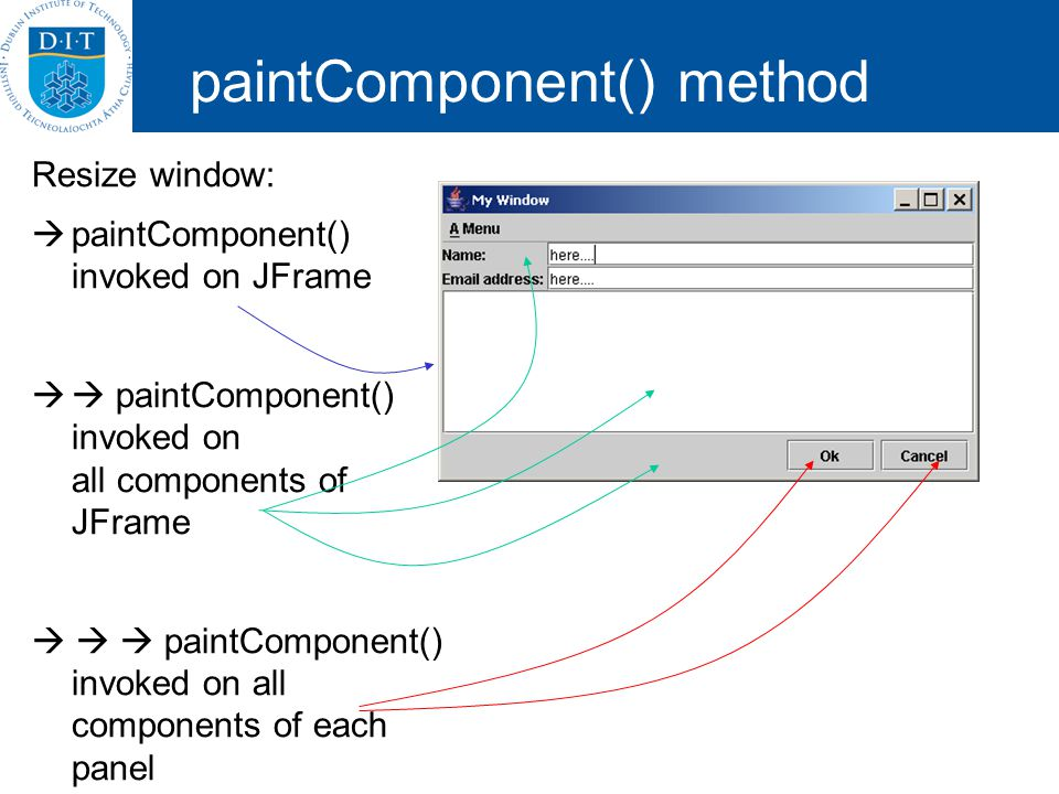 paintComponent() method Resize window: paintComponent() invoked on JFrame paintComponent() invoked on all components of JFrame paintComponent() invoked on all components of each panel