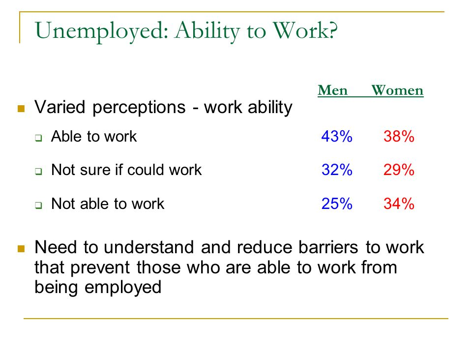 Unemployed: Ability to Work.