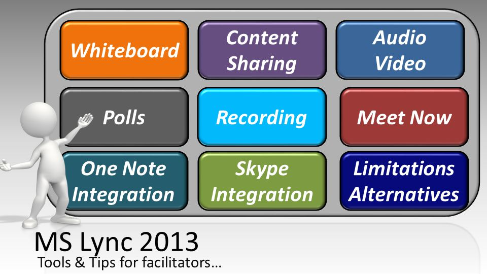 Whiteboard Content Sharing Audio Video PollsRecordingMeet Now Skype Integration MS Lync 2013 Tools & Tips for facilitators… Limitations Alternatives One Note Integration