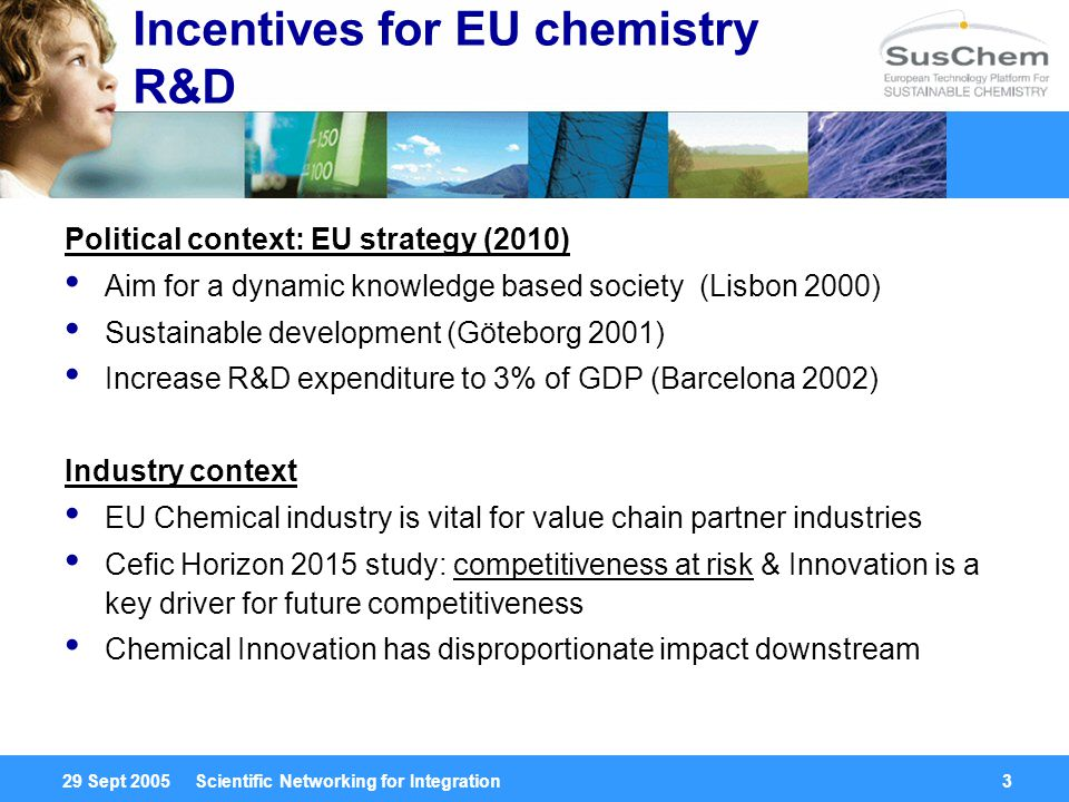 29 Sept 2005 Scientific Networking for Integration3 Incentives for EU chemistry R&D Political context: EU strategy (2010) Aim for a dynamic knowledge based society (Lisbon 2000) Sustainable development (Göteborg 2001) Increase R&D expenditure to 3% of GDP (Barcelona 2002) Industry context EU Chemical industry is vital for value chain partner industries Cefic Horizon 2015 study: competitiveness at risk & Innovation is a key driver for future competitiveness Chemical Innovation has disproportionate impact downstream