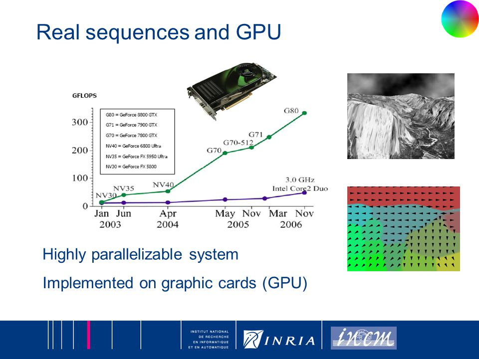 18 Real sequences and GPU Highly parallelizable system Implemented on graphic cards (GPU)