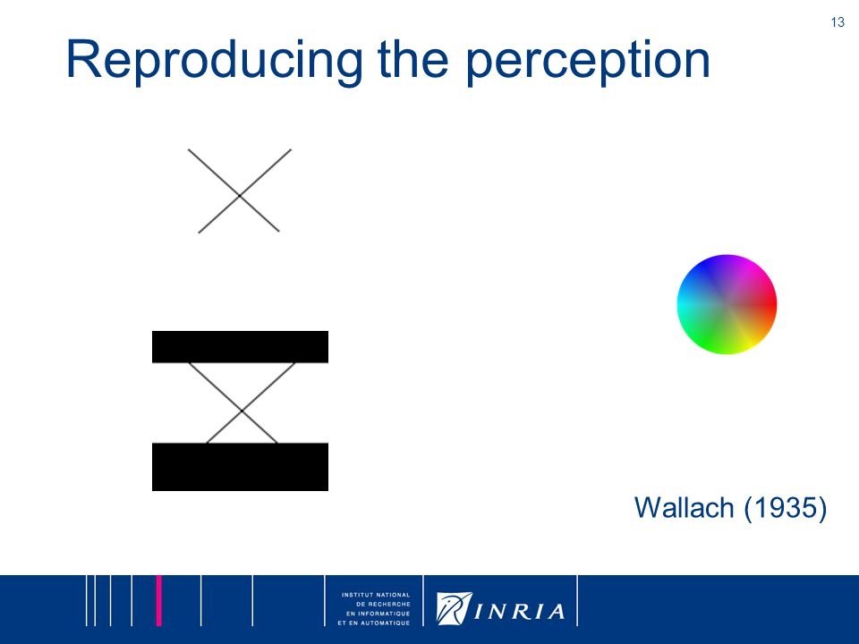 13 Reproducing the perception Wallach (1935)