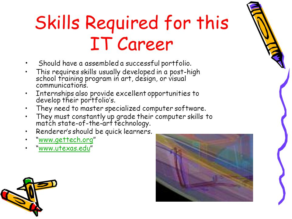 Skills Required for this IT Career Should have a assembled a successful portfolio.