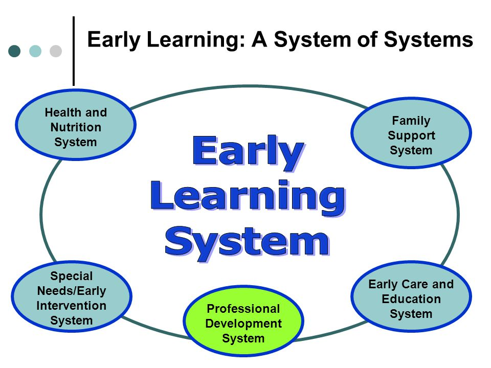 Health and Nutrition System Family Support System Special Needs/Early Intervention System Early Care and Education System Early Learning: A System of Systems Professional Development System