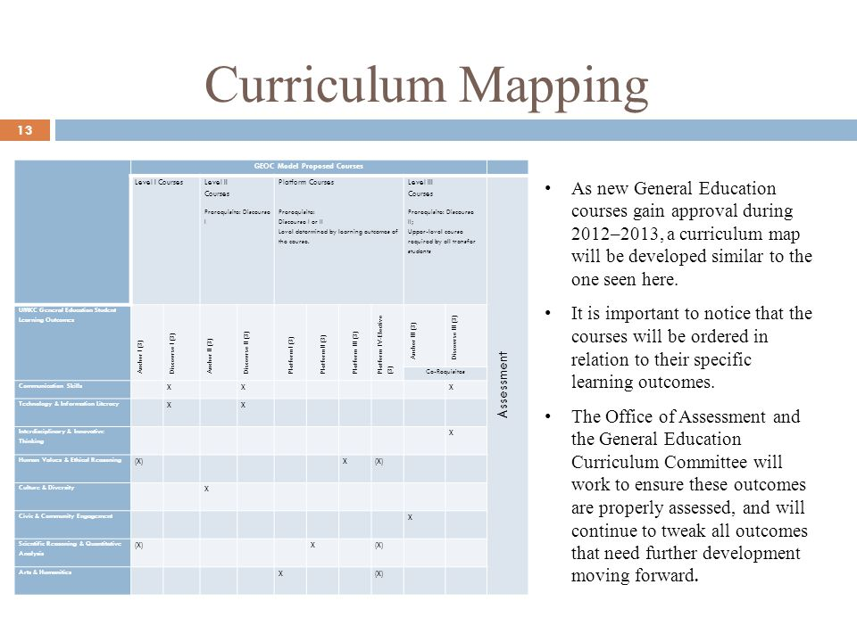 Curriculum Mapping 13 GEOC Model Proposed Courses Level I Courses Level II Courses Prerequisite: Discourse I Platform Courses Prerequisite: Discourse I or II Level determined by learning outcomes of the course.