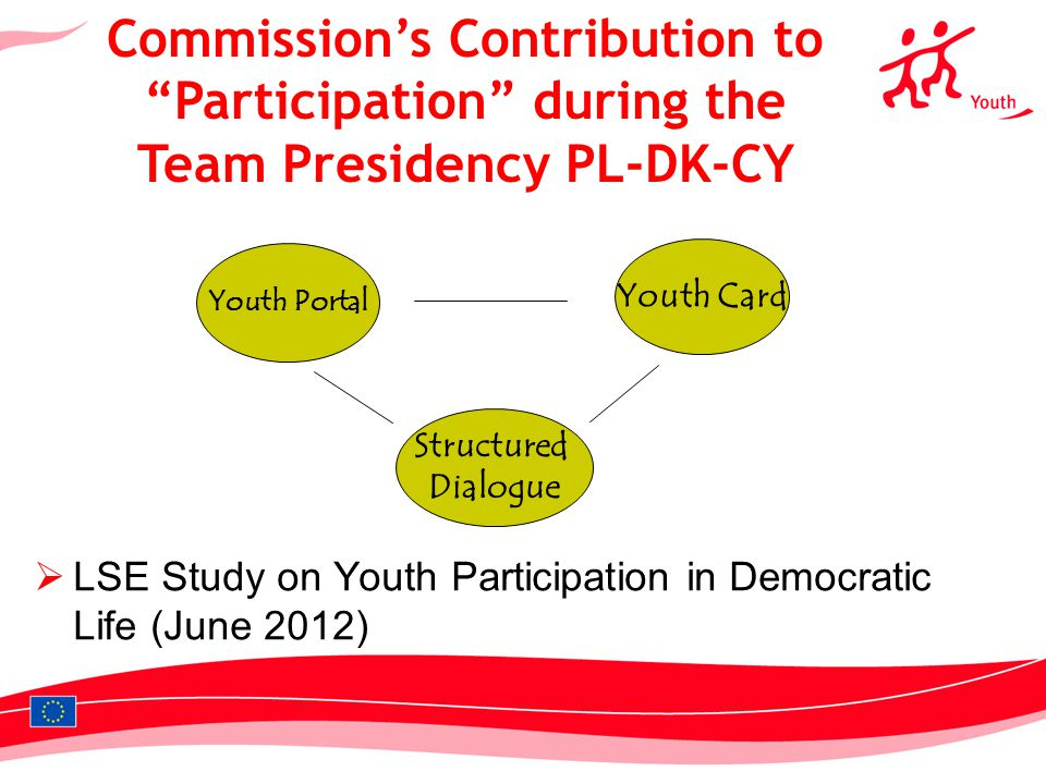 10 LSE Study on Youth Participation in Democratic Life (June 2012) Structured Dialogue Youth Portal Youth Card Commissions Contribution to Participation during the Team Presidency PL-DK-CY