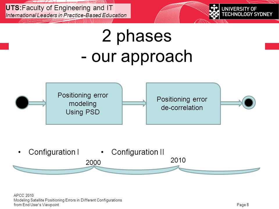 UTS:Faculty of Engineering and IT International Leaders in Practice-Based Education 2 phases - our approach Configuration I APCC 2010 Modeling Satellite Positioning Errors in Different Configurations from End User s Viewpoint Page 8 Positioning error modeling Using PSD Positioning error de-correlation Configuration II