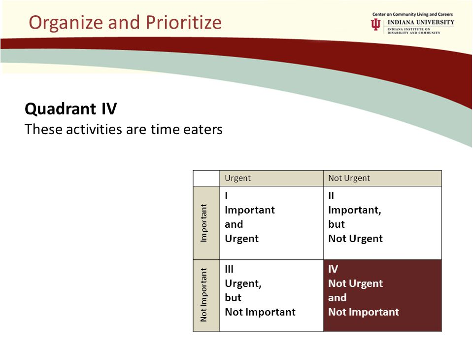 Organize and Prioritize Quadrant IV These activities are time eaters UrgentNot Urgent Important I Important and Urgent II Important, but Not Urgent Not Important III Urgent, but Not Important IV Not Urgent and Not Important