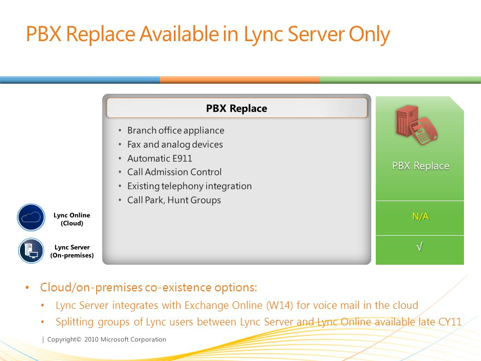 | Copyright© 2010 Microsoft Corporation Branch office appliance Fax and analog devices Automatic E911 Call Admission Control Existing telephony integration Call Park, Hunt Groups PBX Replace PBX Replace Available in Lync Server Only Cloud/on-premises co-existence options: Lync Server integrates with Exchange Online (W14) for voice mail in the cloud Splitting groups of Lync users between Lync Server and Lync Online available late CY11
