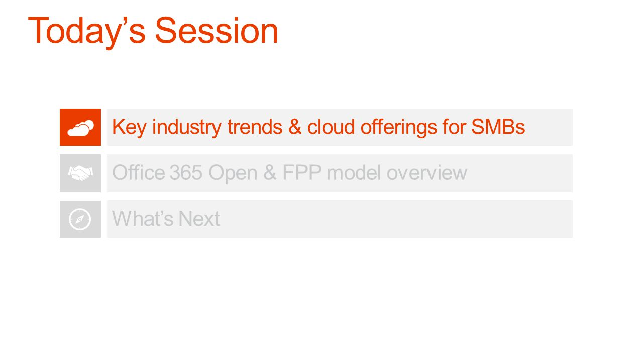 Office 365 Open & FPP model overview Whats Next. - ppt download