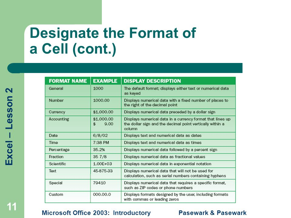 Excel – Lesson 2 Microsoft Office 2003: Introductory Pasewark & Pasewark 11 Designate the Format of a Cell (cont.)