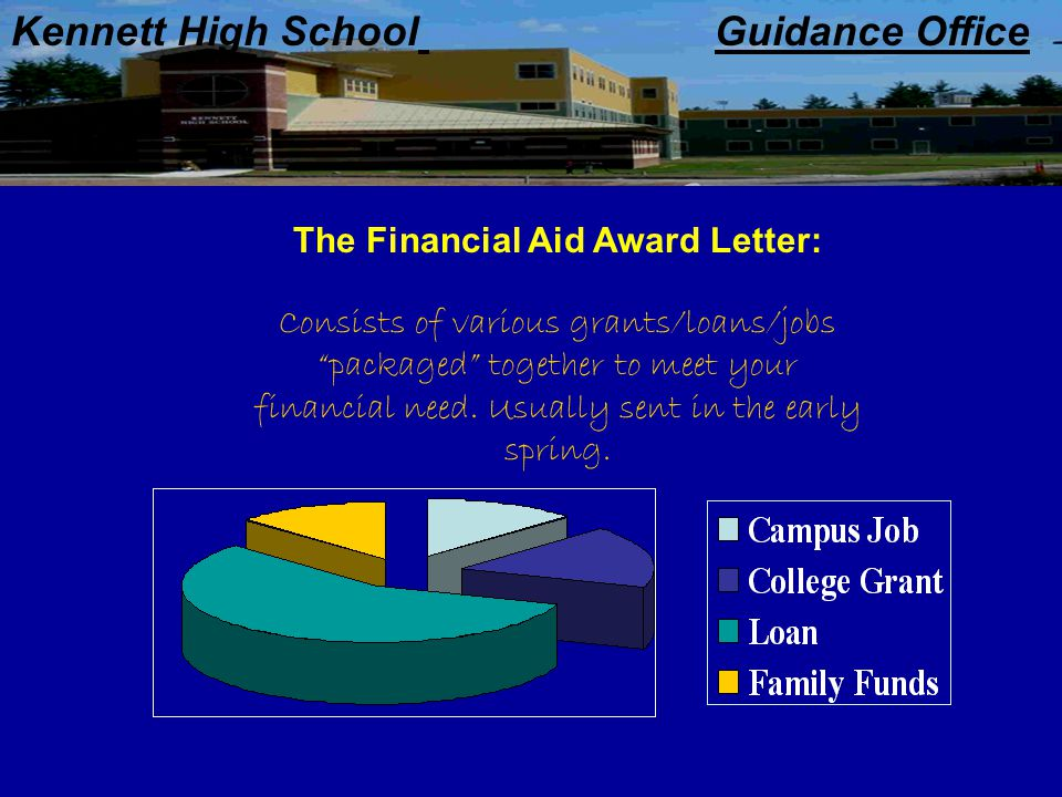 Kennett High School Guidance Office The Financial Aid Award Letter: Consists of various grants/loans/jobs packaged together to meet your financial need.