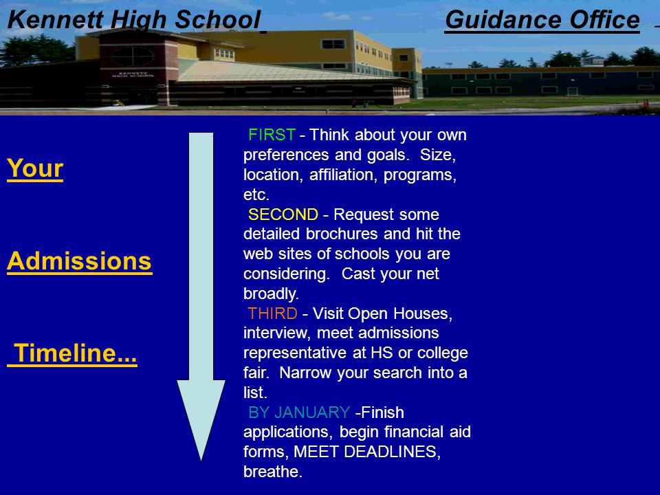 Kennett High School Guidance Office FIRST - Think about your own preferences and goals.
