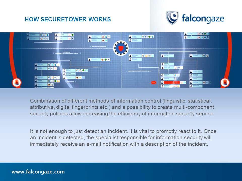 HOW SECURETOWER WORKS Combination of different methods of information control (linguistic, statistical, attributive, digital fingerprints etc.) and a possibility to create multi-component security policies allow increasing the efficiency of information security service It is not enough to just detect an incident.