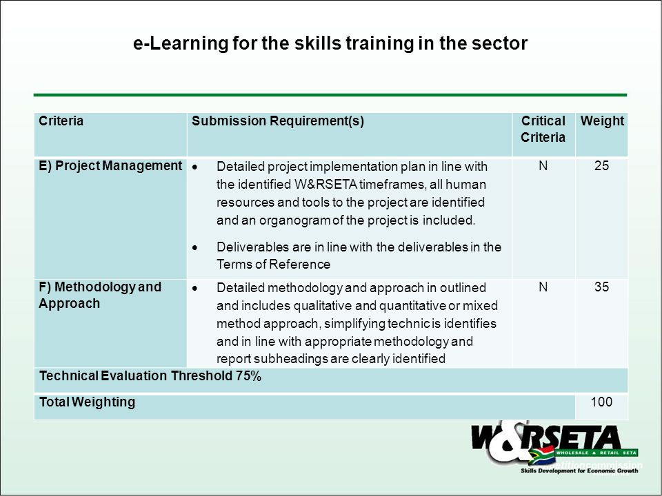 e-Learning for the skills training in the sector CriteriaSubmission Requirement(s) Critical Criteria Weight E) Project Management Detailed project implementation plan in line with the identified W&RSETA timeframes, all human resources and tools to the project are identified and an organogram of the project is included.