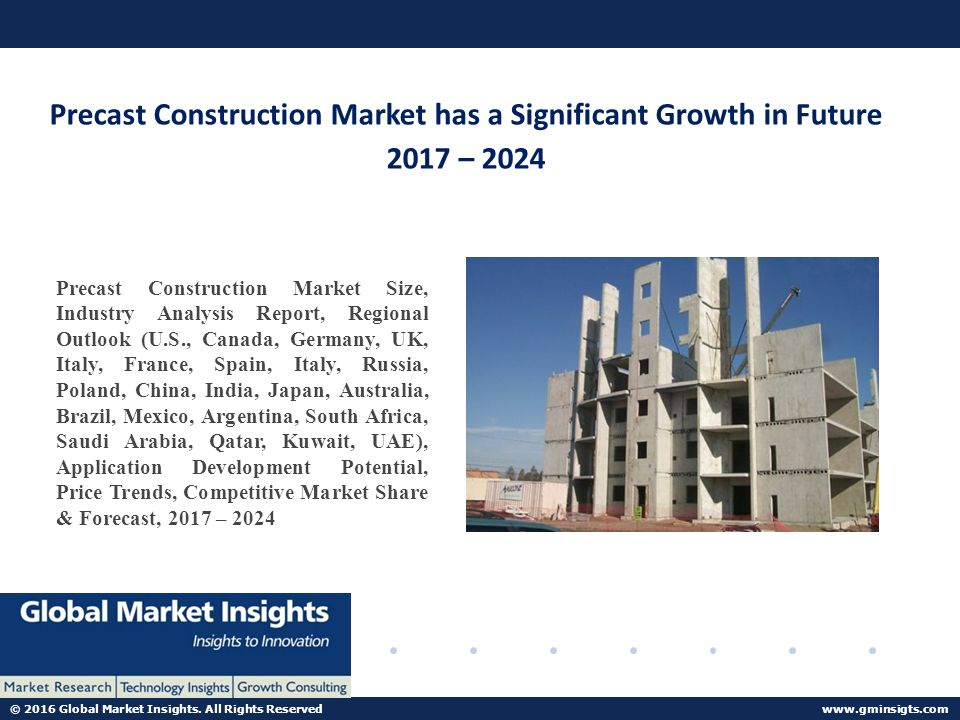2016 Global Market Insights  All Rights Reserved Precast