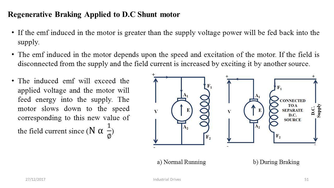 Tiruchengode Distribution And Utilization V A Kuppusamy Me Miste Ac Motor Speed Picture Regenerative Braking 51 Applied To Dc Shunt If The Emf Induced In