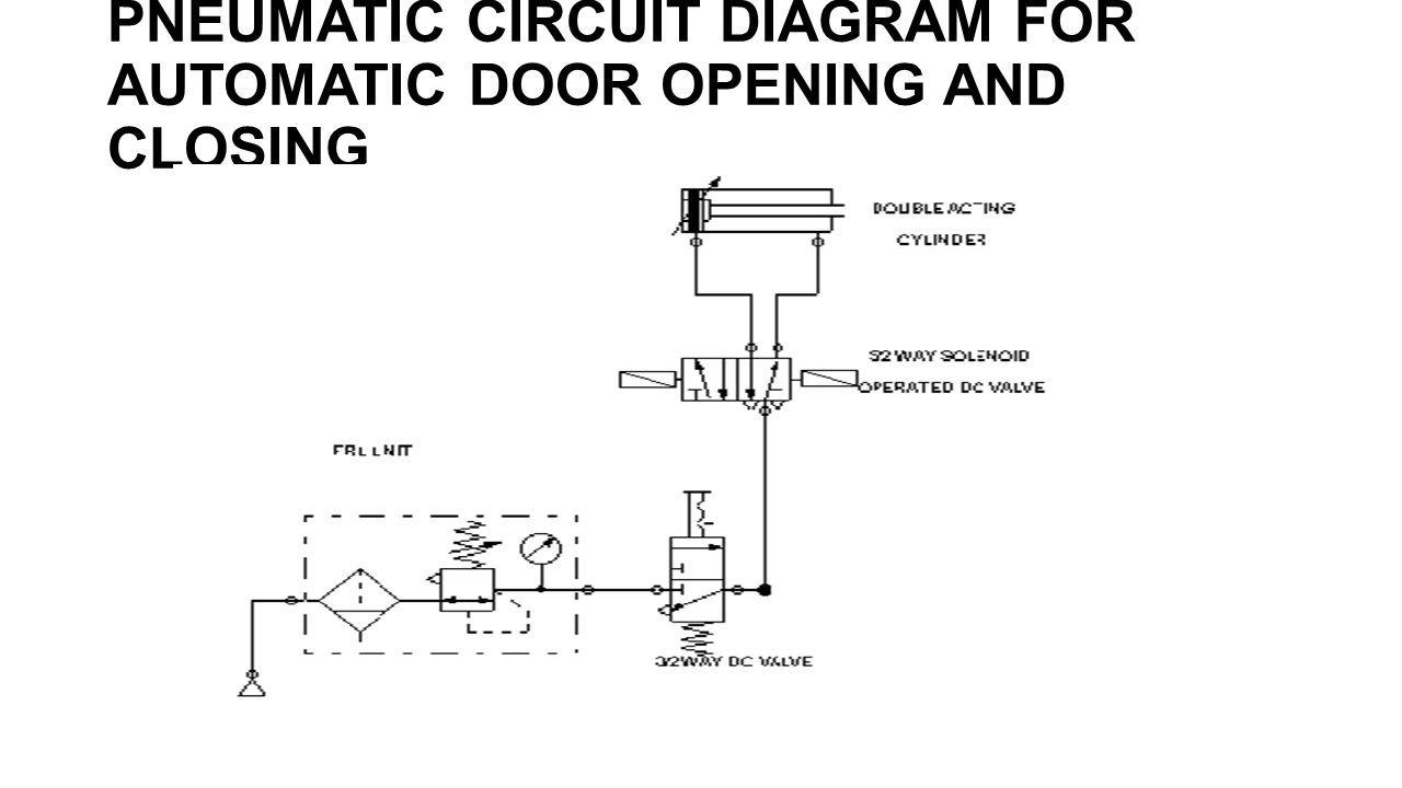8 PNEUMATIC CIRCUIT DIAGRAM FOR AUTOMATIC DOOR OPENING ...