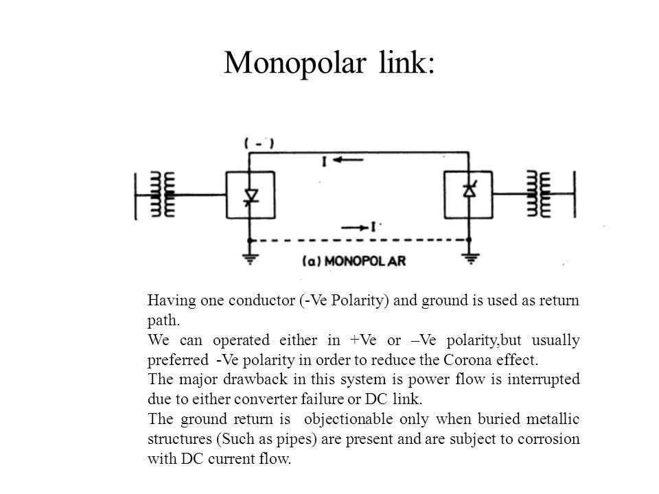 HVDC Transmission part 2  Types of HVDC links: Monopolar