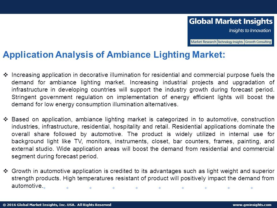 energy bar market share 2016