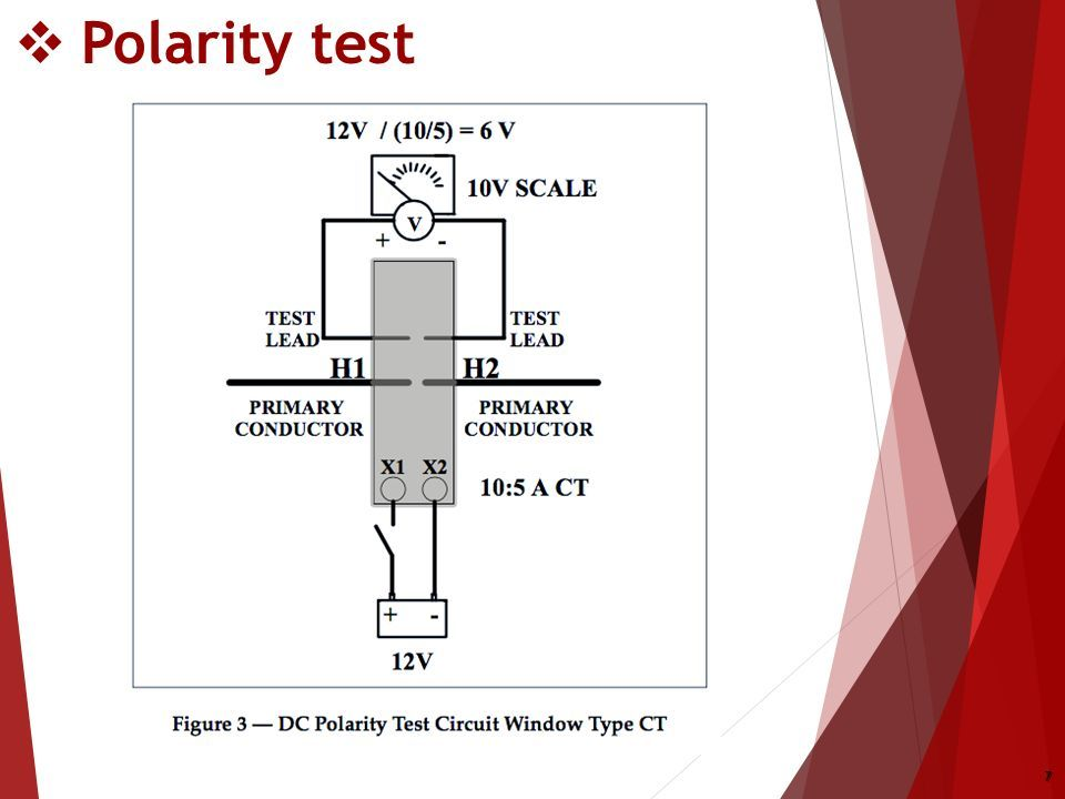 TESTING AND COMMISSIONING OF ELECTRICAL EQUIPMENTS  TITLE