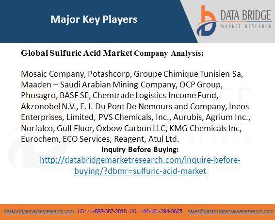 Databridgemarketresearch comdatabridgemarketresearch com US