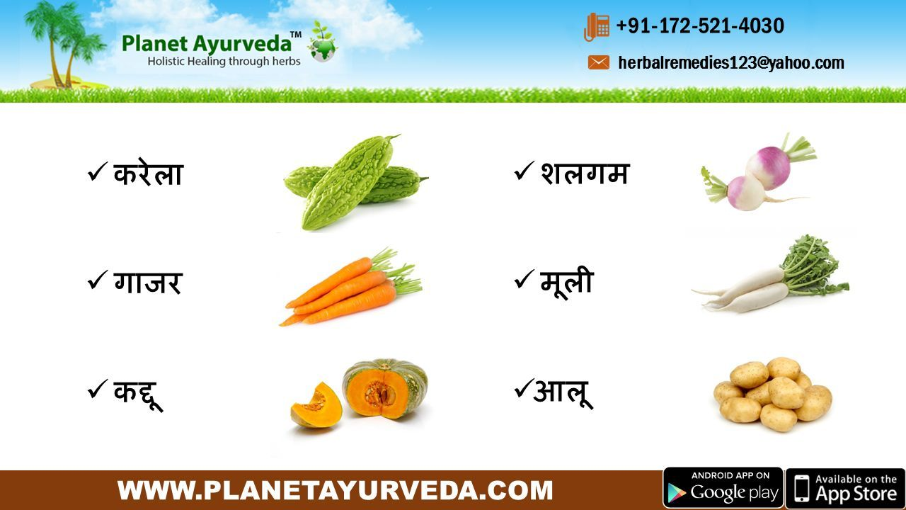 Diet Plan For ulcerative colitis Patients in Hindi - ppt