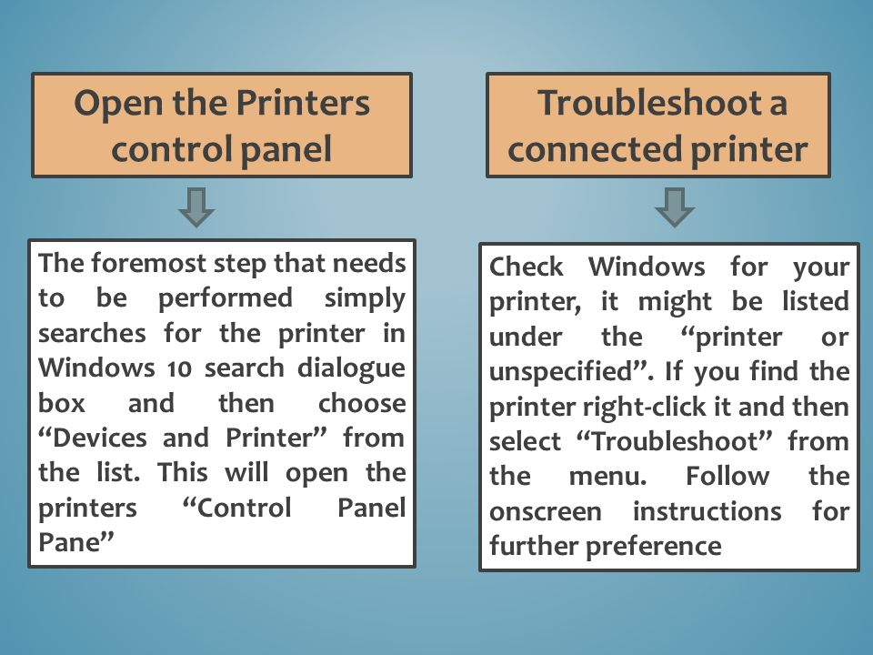 HOW TO FIX HP PRINTER PROBLEMS IN WINDOWS 10?  Printers are