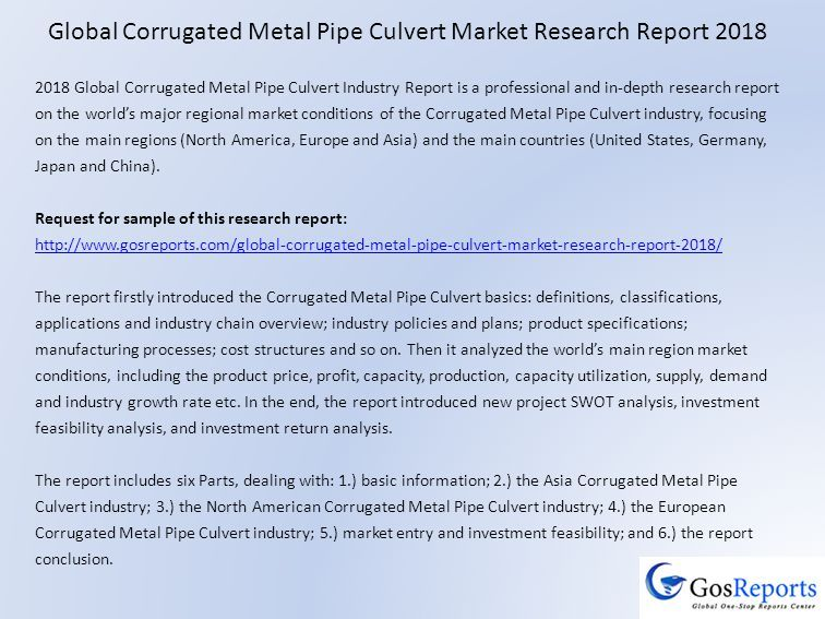 Global Corrugated Metal Pipe Culvert Market Research Report