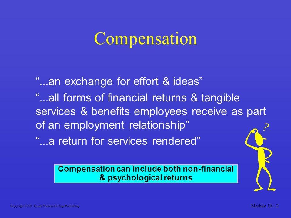 copyright compensation