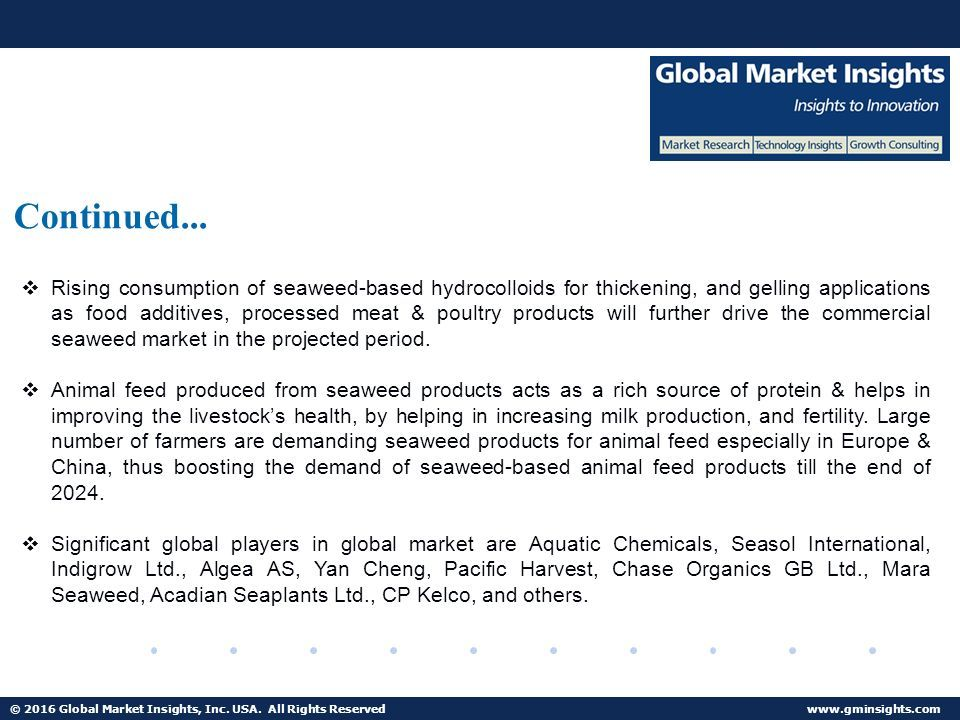 Commercial Seaweed Market to witness growth of $87 Bn By