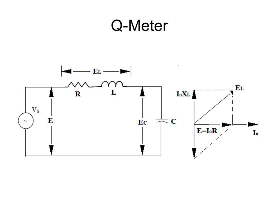 68 Q-Meter