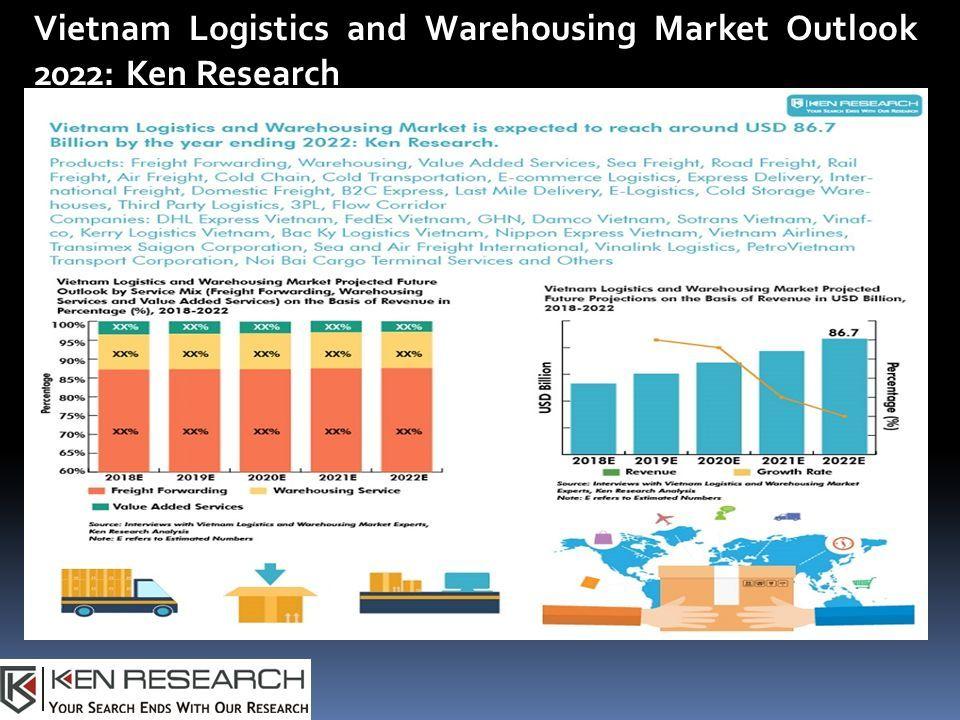 Vietnam Logistics and Warehousing Market Outlook 2022: Ken Research