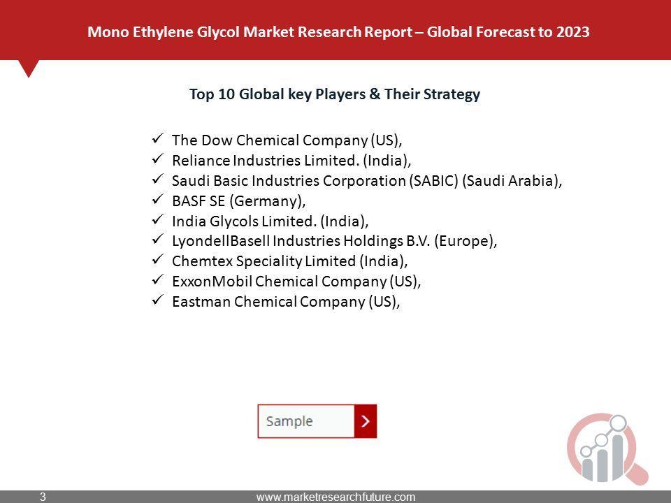 Mono Ethylene Glycol Market Research Report – Global