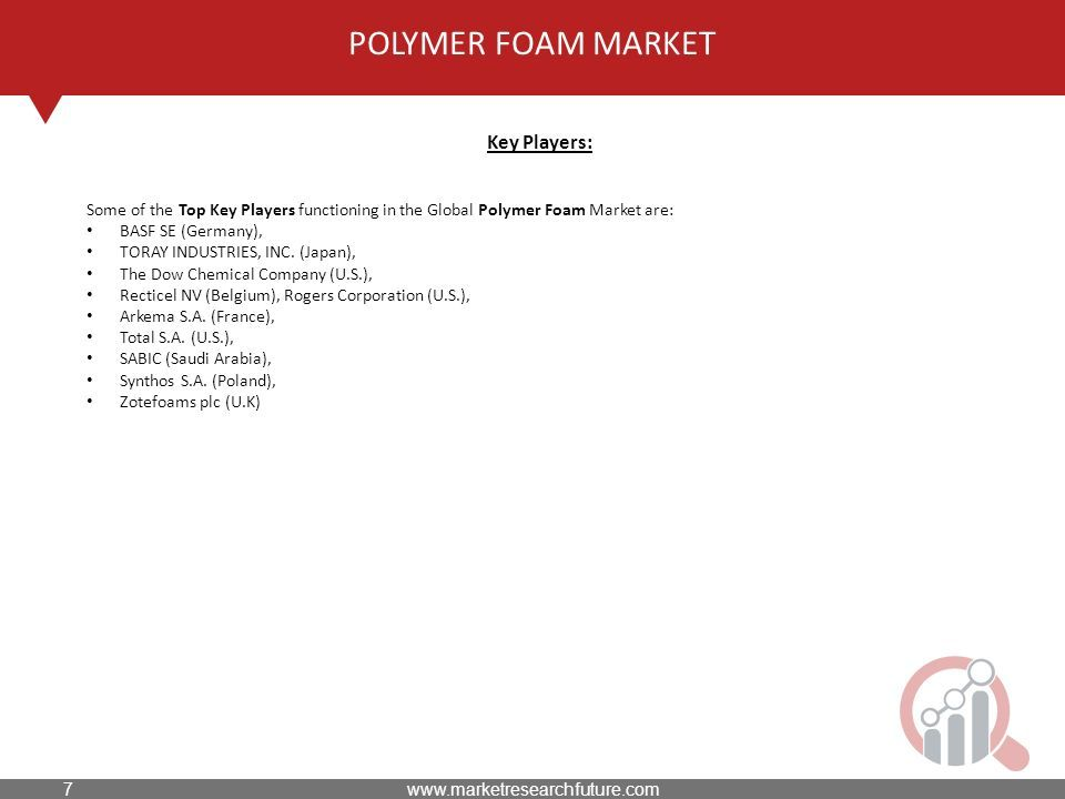 POLYMER FOAM MARKET Industry Survey, Growth, Competitive