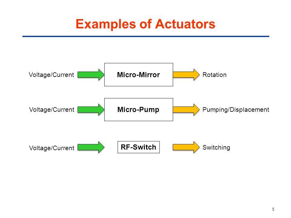 ME5000 MEMS Technologies [Slide 4] Micro Actuators and