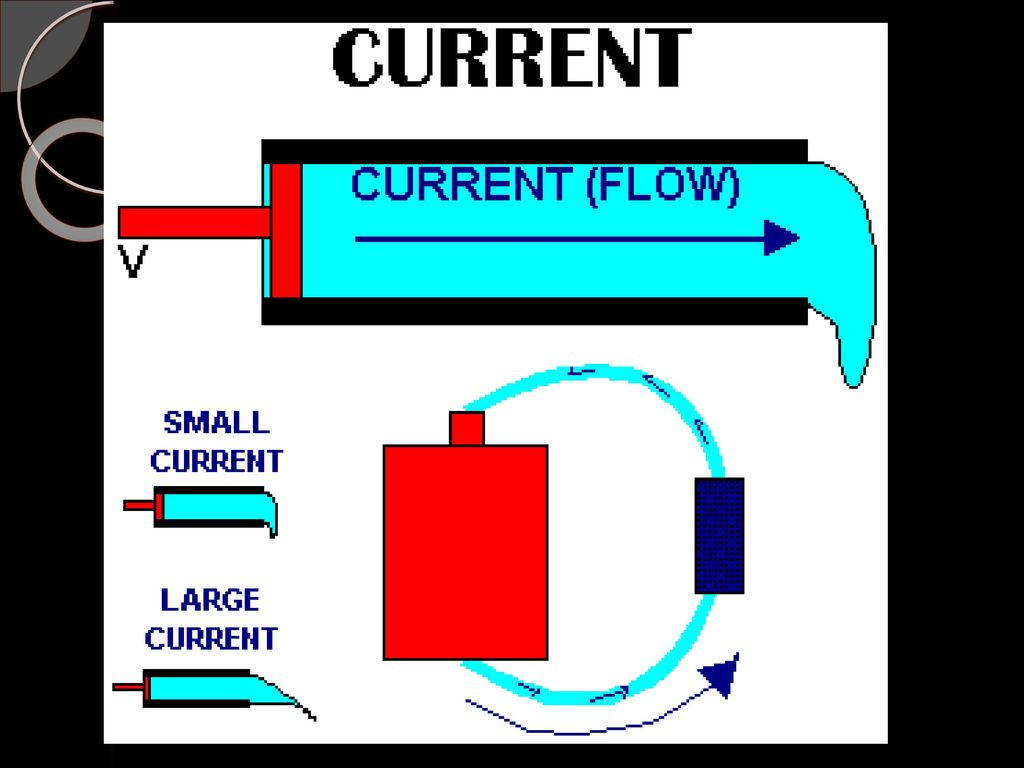 Electric Current Lesson ppt download