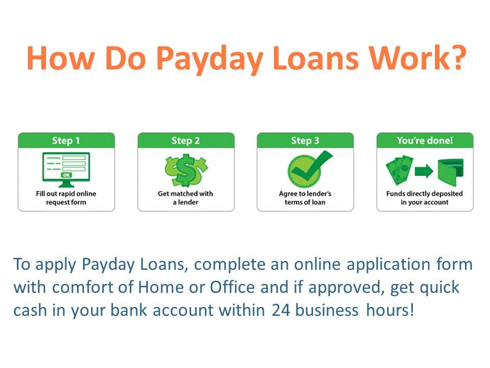 3 thirty day period pay day advance loans on the web