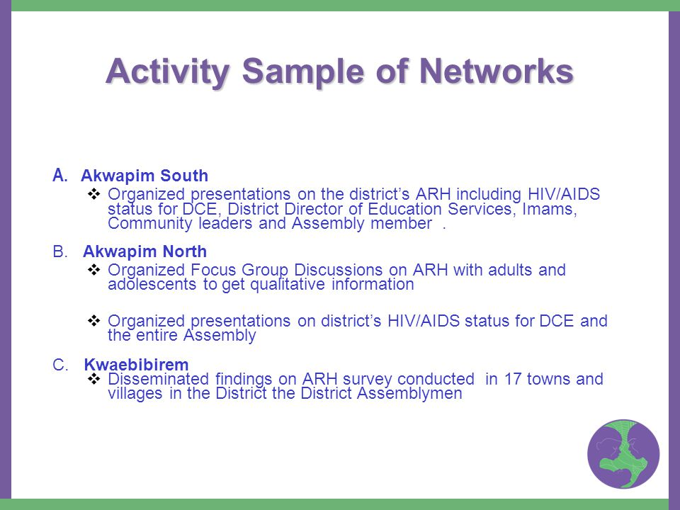 Activity Sample of Networks A.