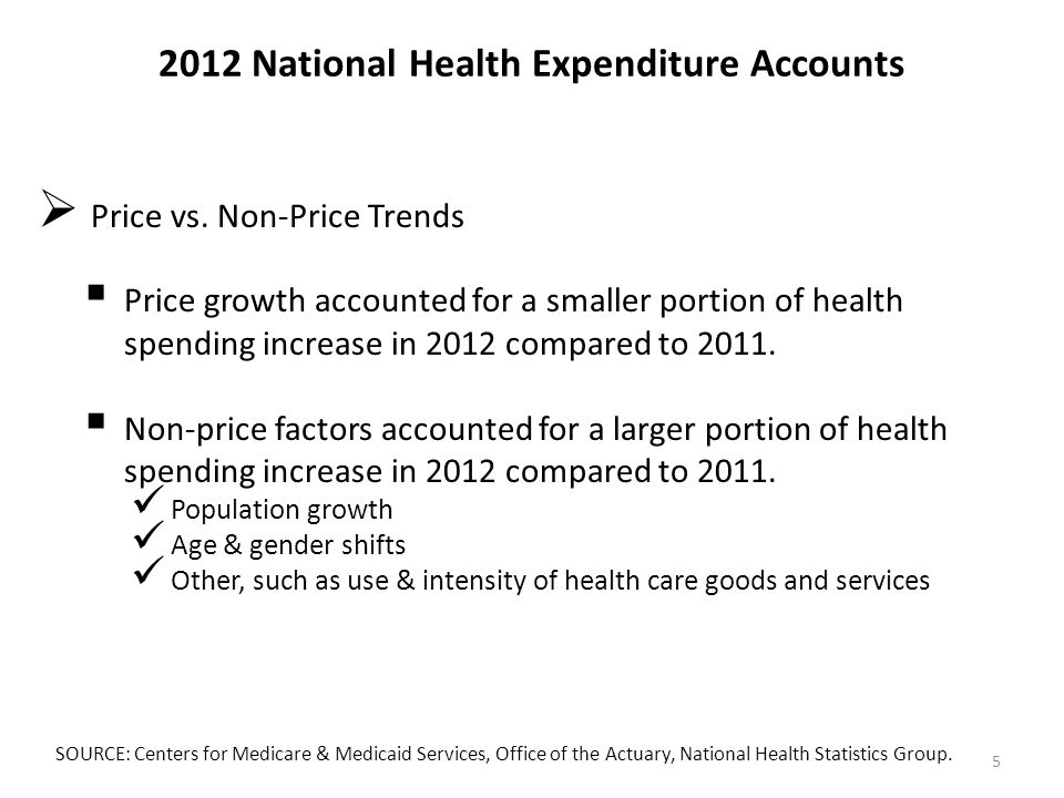 2012 National Health Expenditure Accounts  Price vs.