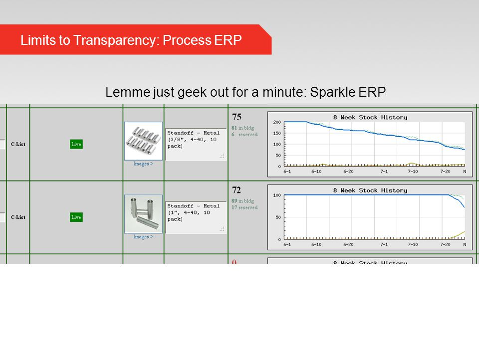 Limits to Transparency: Process ERP Lemme just geek out for a minute: Sparkle ERP 1.