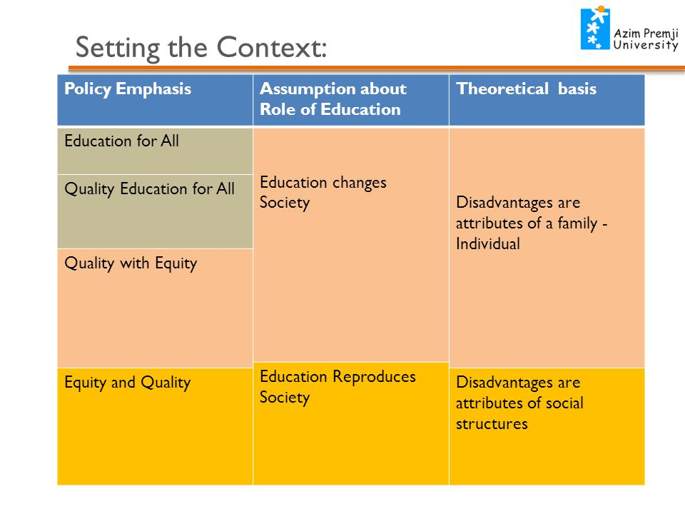 Setting the Context: Policy EmphasisAssumption about Role of Education Theoretical basis Education for All Education changes SocietyDisadvantages are attributes of a family - Individual Quality Education for All Quality with Equity Education Reproduces Society Equity and QualityDisadvantages are attributes of social structures