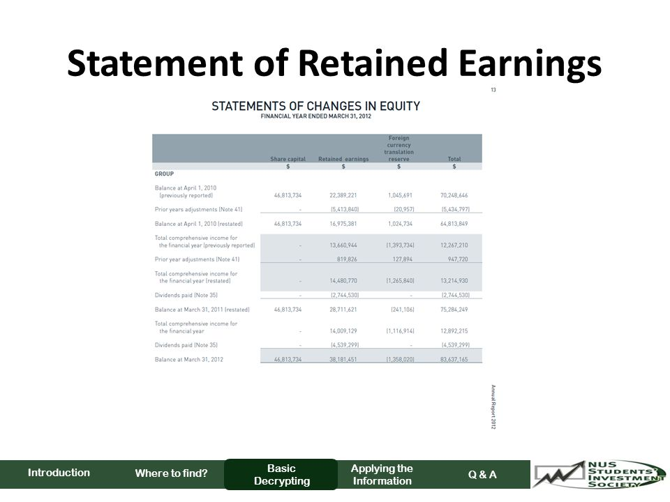 Statement of Retained Earnings Where to find.