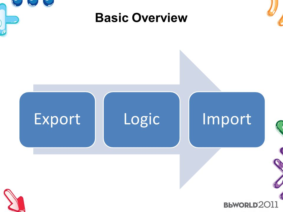 Basic Overview ExportLogicImport