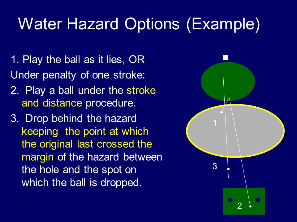 Water Hazard (3 options) 1. Play the ball as it lies 2.