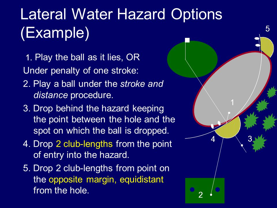 Lateral Water Hazard (5 options) 1. Play the ball as it lies.