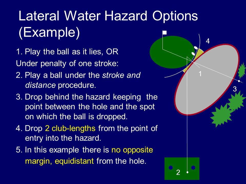 Lateral Water Hazard Options (Example) 1.