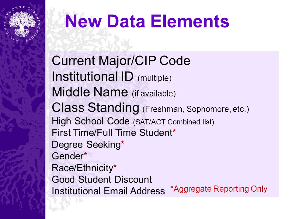 Current Major/CIP Code Institutional ID (multiple) Middle Name (if available) Class Standing (Freshman, Sophomore, etc.) High School Code (SAT/ACT Combined list) First Time/Full Time Student* Degree Seeking* Gender* Race/Ethnicity* Good Student Discount Institutional Email Address New Data Elements *Aggregate Reporting Only