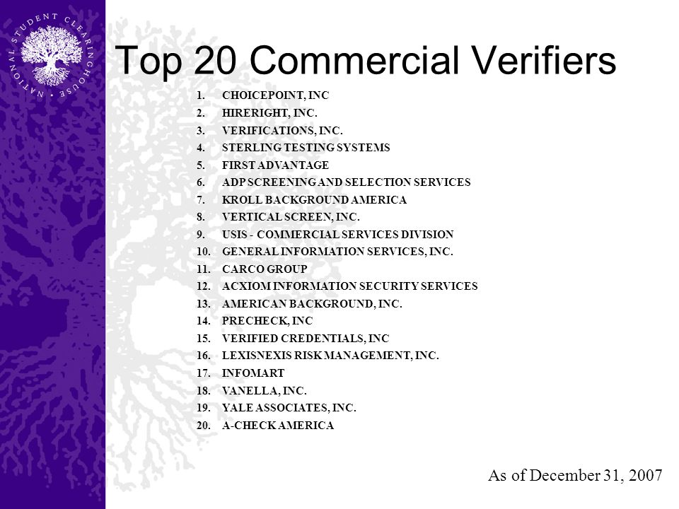 Top 20 Commercial Verifiers As of December 31, 2007 1.CHOICEPOINT, INC 2.HIRERIGHT, INC.